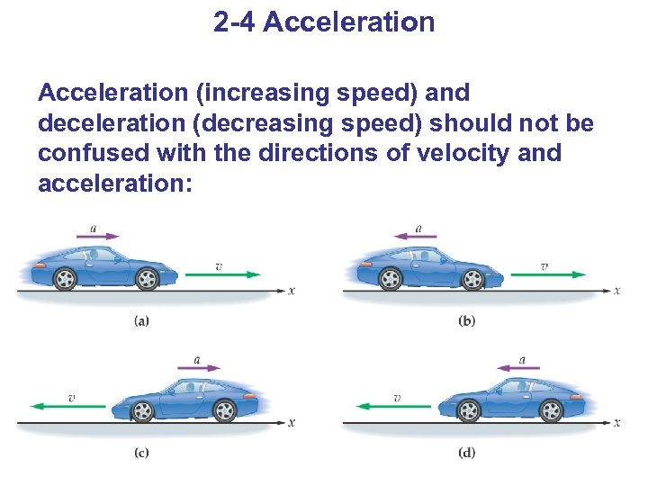 2 -4 Acceleration (increasing speed) and deceleration (decreasing speed) should not be confused with