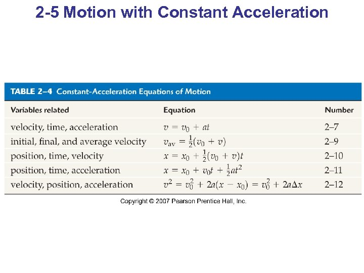 2 -5 Motion with Constant Acceleration