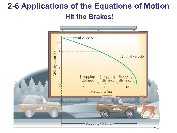 2 -6 Applications of the Equations of Motion Hit the Brakes!