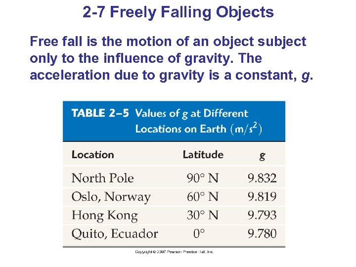 2 -7 Freely Falling Objects Free fall is the motion of an object subject