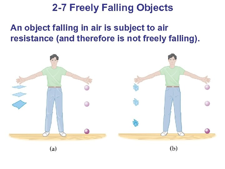 2 -7 Freely Falling Objects An object falling in air is subject to air