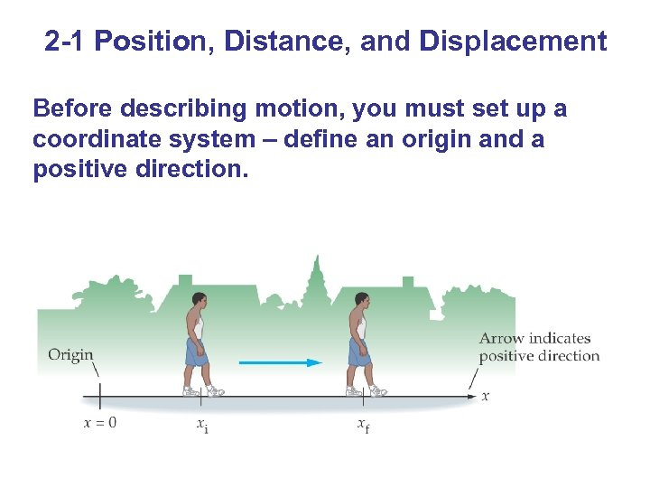 2 -1 Position, Distance, and Displacement Before describing motion, you must set up a