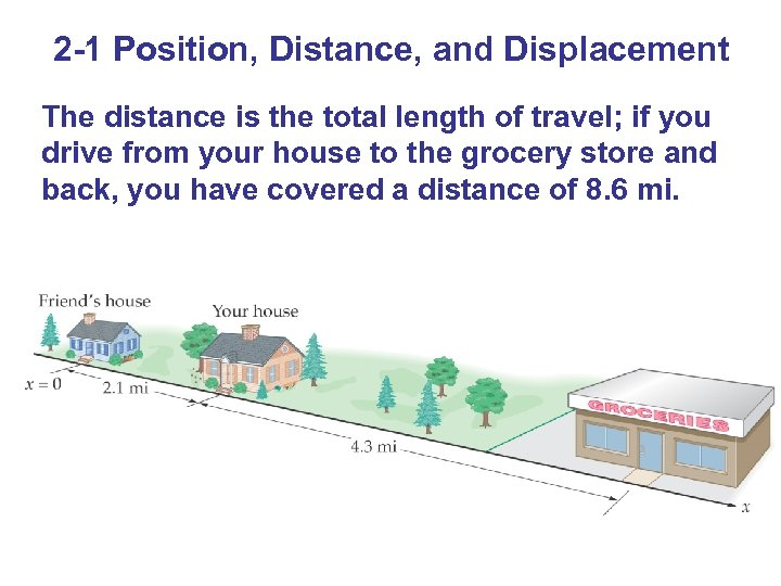 2 -1 Position, Distance, and Displacement The distance is the total length of travel;