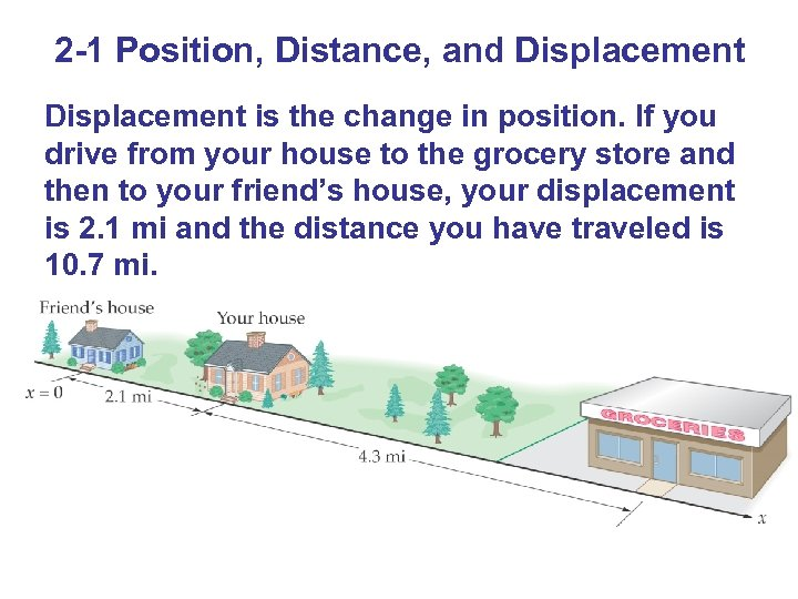 2 -1 Position, Distance, and Displacement is the change in position. If you drive