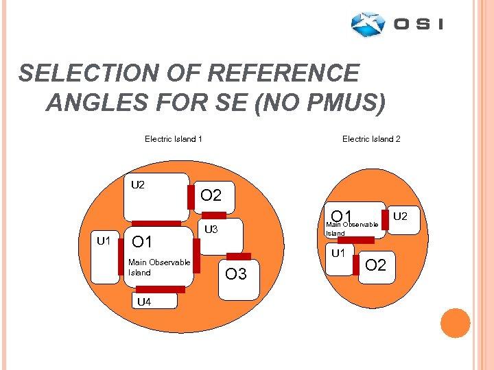 SELECTION OF REFERENCE ANGLES FOR SE (NO PMUS) Electric Island 1 U 2 U
