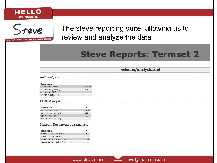 The steve reporting suite: allowing us to review and analyze the data www. steve.