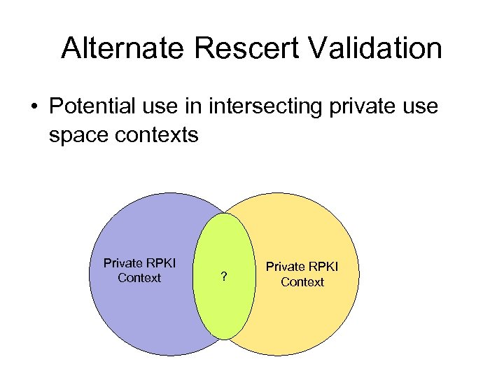 Alternate Rescert Validation • Potential use in intersecting private use space contexts Private RPKI