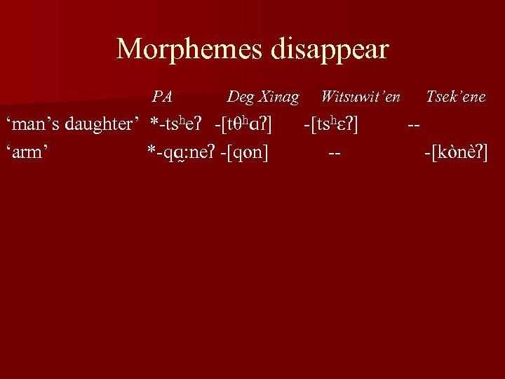Morphemes disappear PA Deg Xinag 'man's daughter' *-tsheʔ -[tθhɑʔ] 'arm' *-qɑ : neʔ -[qon]