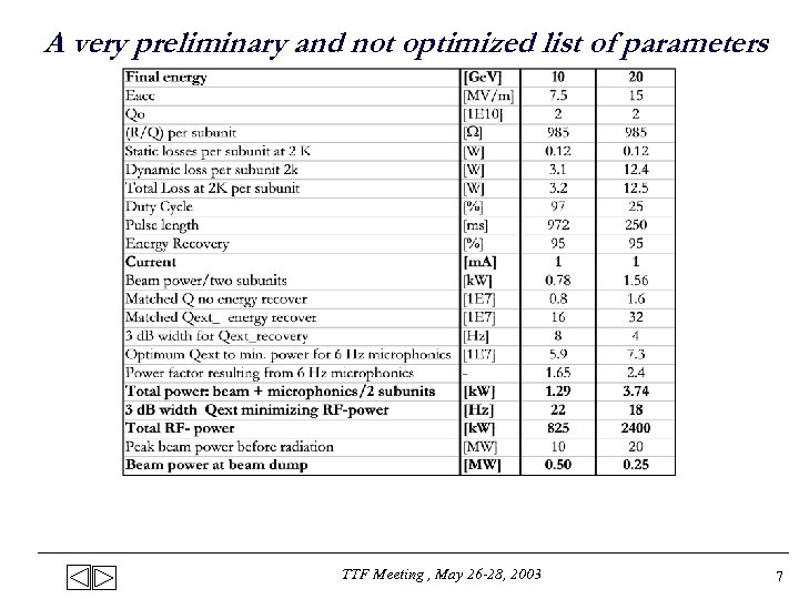 A very preliminary and not optimized list of parameters TTF Meeting , May 26