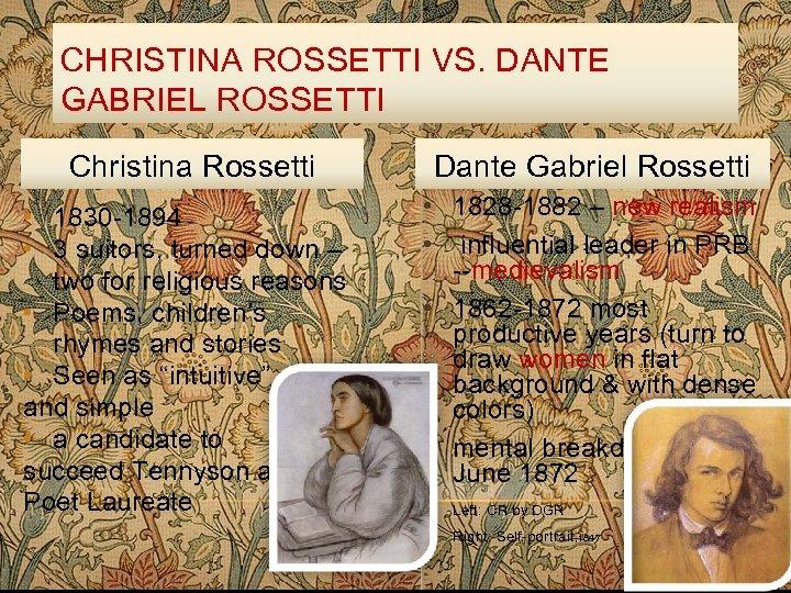 CHRISTINA ROSSETTI VS. DANTE GABRIEL ROSSETTI Christina Rossetti Dante Gabriel Rossetti • 1830 -1894
