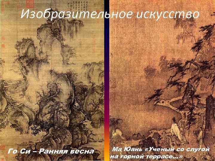 Изобразительное искусство Го Си – Ранняя весна Ма Юань «Ученый со слугой на горной