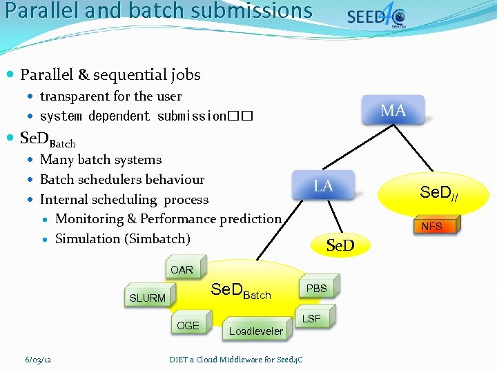 Parallel and batch submissions Parallel & sequential jobs transparent for the user system dependent