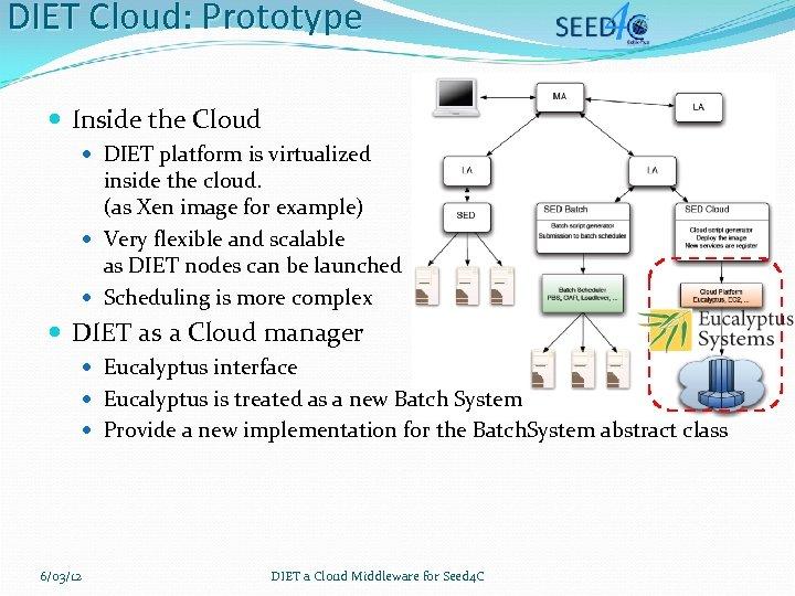 DIET Cloud: Prototype Inside the Cloud DIET platform is virtualized inside the cloud. (as