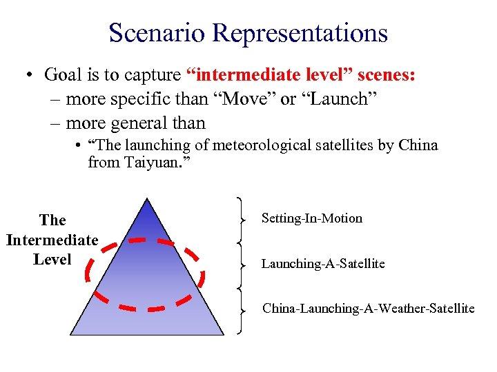 "Scenario Representations • Goal is to capture ""intermediate level"" scenes: – more specific than"