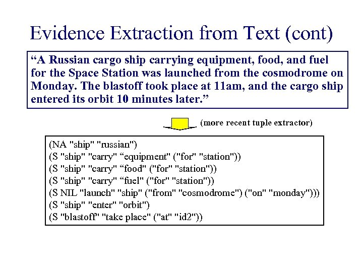 "Evidence Extraction from Text (cont) ""A Russian cargo ship carrying equipment, food, and fuel"