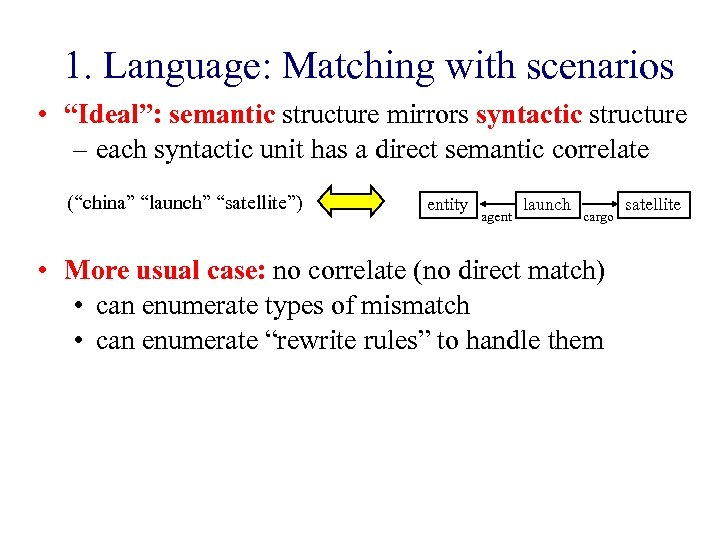 "1. Language: Matching with scenarios • ""Ideal"": semantic structure mirrors syntactic structure – each"