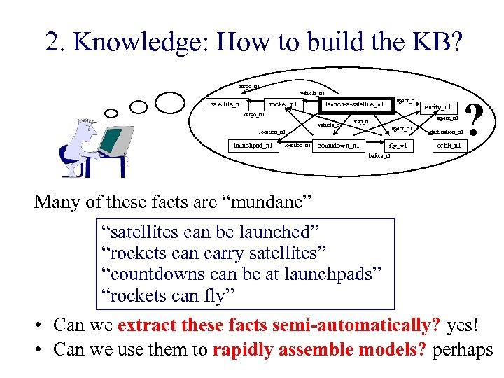 2. Knowledge: How to build the KB? cargo_n 1 vehicle_n 1 satellite_n 1 rocket_n