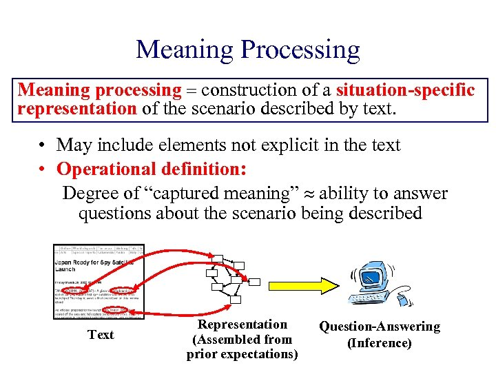 Meaning Processing Meaning processing construction of a situation-specific representation of the scenario described by