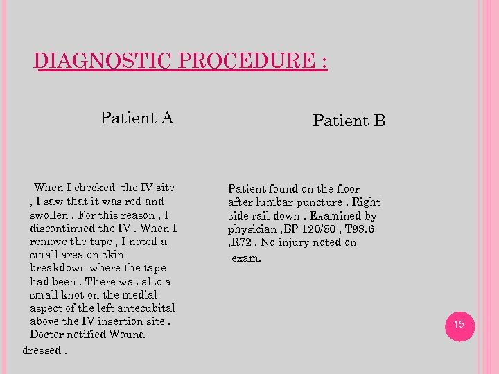 DIAGNOSTIC PROCEDURE : Patient A When I checked the IV site , I saw