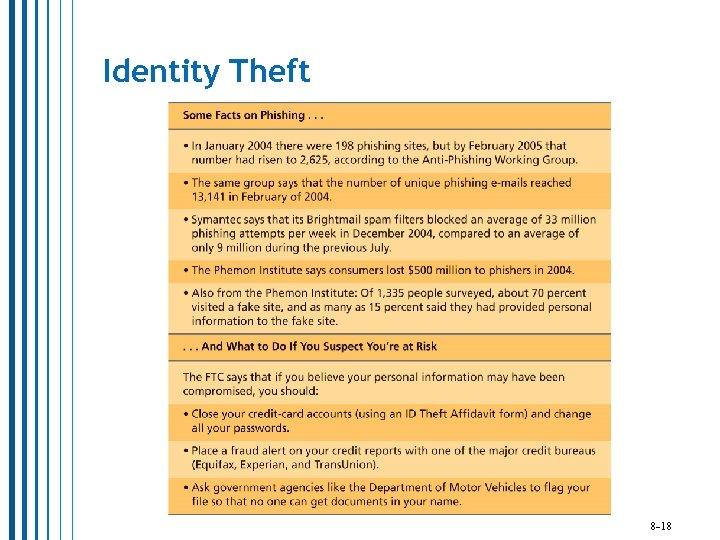 Identity Theft 8 -18