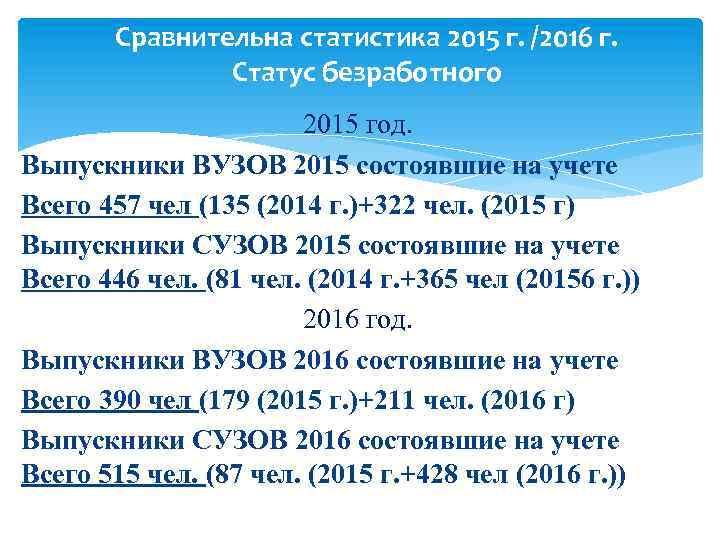 Сравнительна статистика 2015 г. /2016 г. Статус безработного 2015 год. Выпускники ВУЗОВ 2015 состоявшие