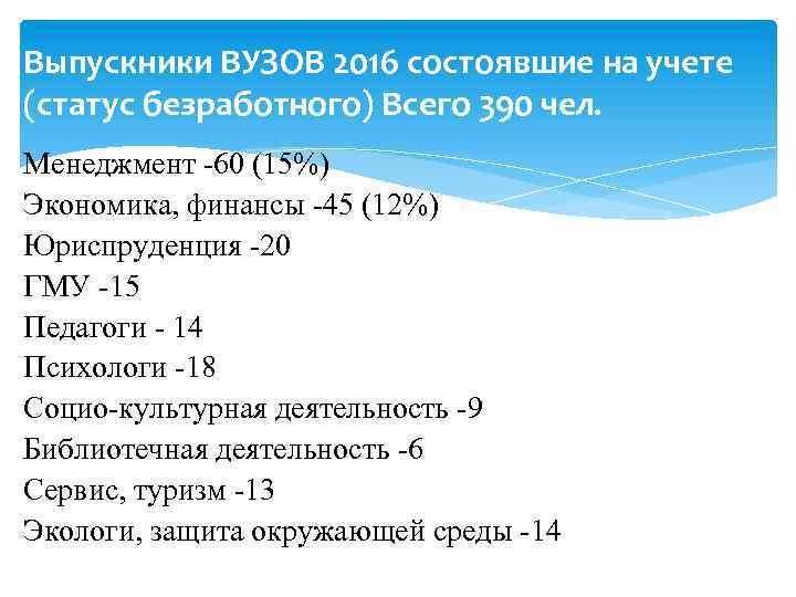 Выпускники ВУЗОВ 2016 состоявшие на учете (статус безработного) Всего 390 чел. Менеджмент -60 (15%)