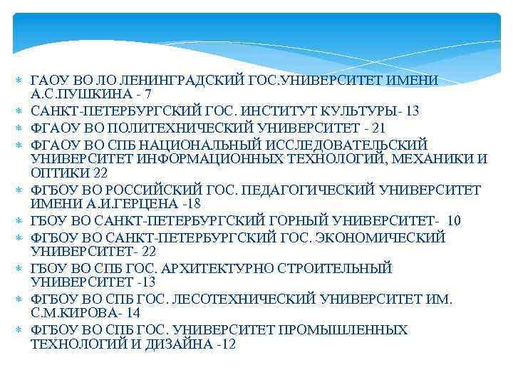 ГАОУ ВО ЛО ЛЕНИНГРАДСКИЙ ГОС. УНИВЕРСИТЕТ ИМЕНИ А. С. ПУШКИНА - 7 САНКТ-ПЕТЕРБУРГСКИЙ