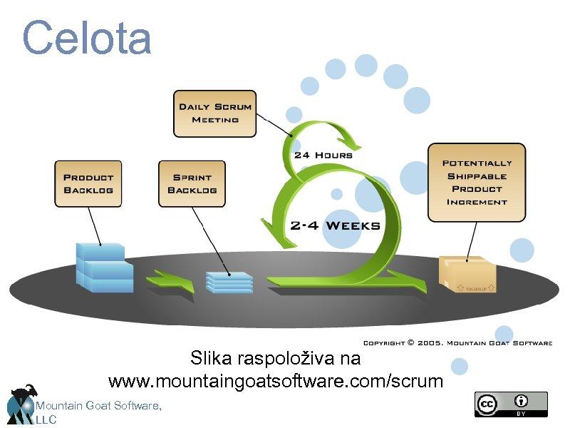 Celota Slika raspoloživa na www. mountaingoatsoftware. com/scrum Mountain Goat Software, LLC