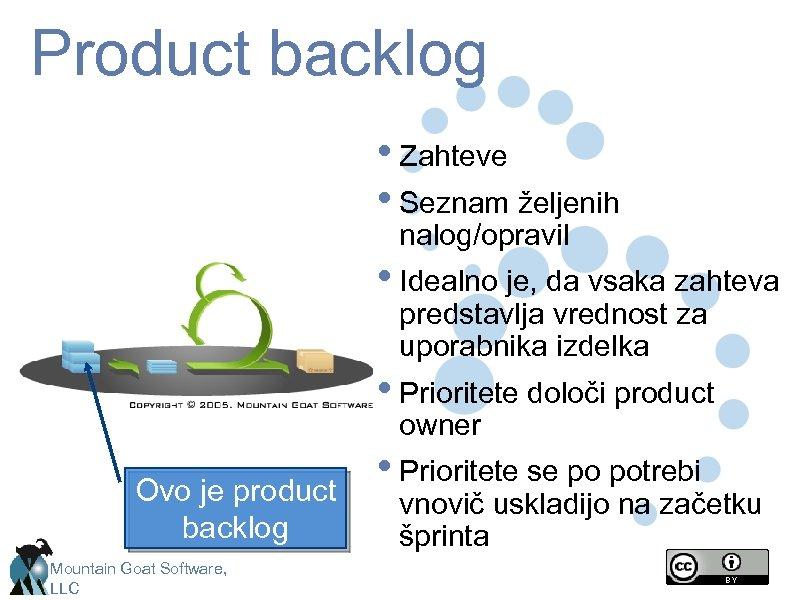 Product backlog • Zahteve • Seznam željenih nalog/opravil • Idealno je, da vsaka zahteva