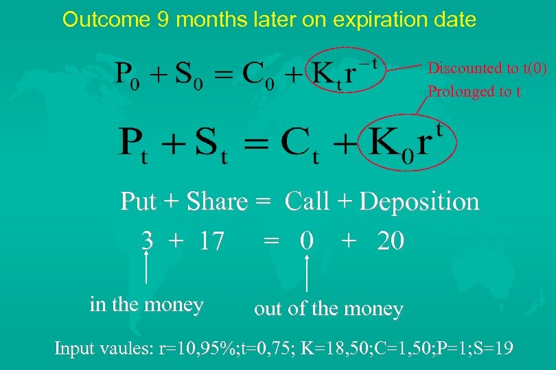 Outcome 9 months later on expiration date Discounted to t(0) Prolonged to t Put