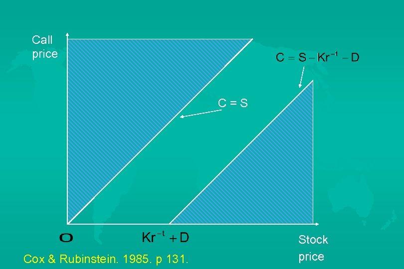 Call price C=S Cox & Rubinstein. 1985. p 131. Stock price