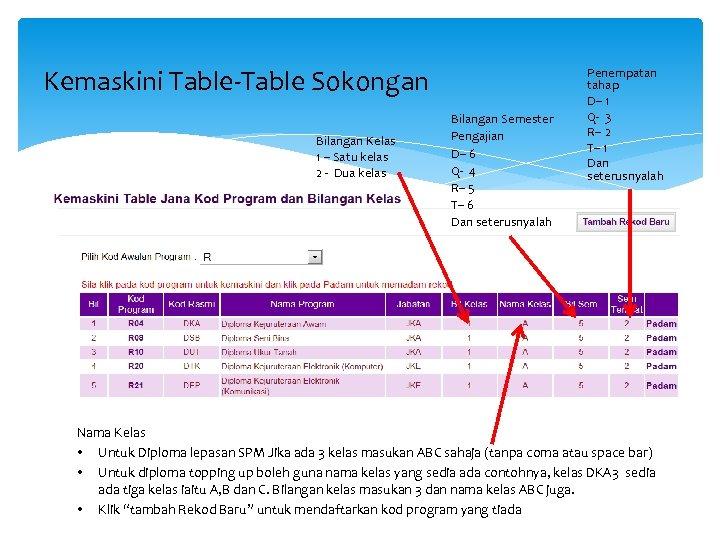 Kemaskini Table-Table Sokongan Bilangan Kelas 1 – Satu kelas 2 - Dua kelas Bilangan