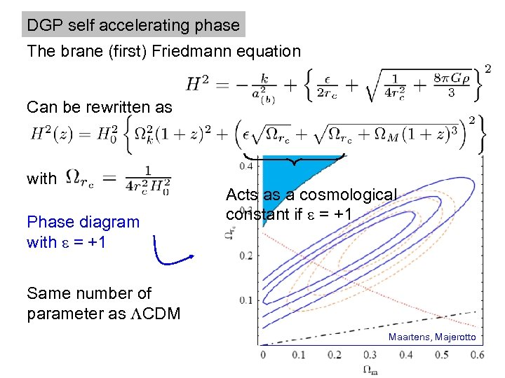 DGP self accelerating phase The brane (first) Friedmann equation Can be rewritten as with