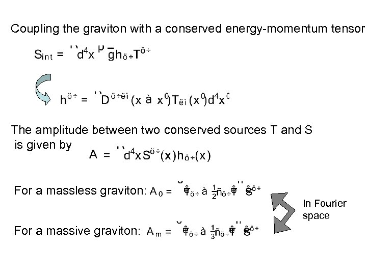 Coupling the graviton with a conserved energy-momentum tensor The amplitude between two conserved sources