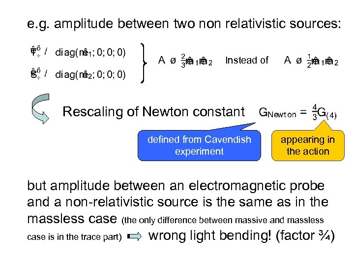 e. g. amplitude between two non relativistic sources: Instead of Rescaling of Newton constant
