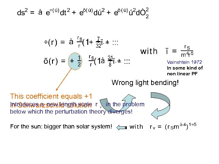 + … Vainshtein 1972 In some kind of non linear PF Wrong light