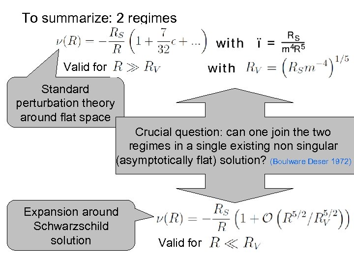 To summarize: 2 regimes Valid for R À Rv Standard perturbation theory around flat