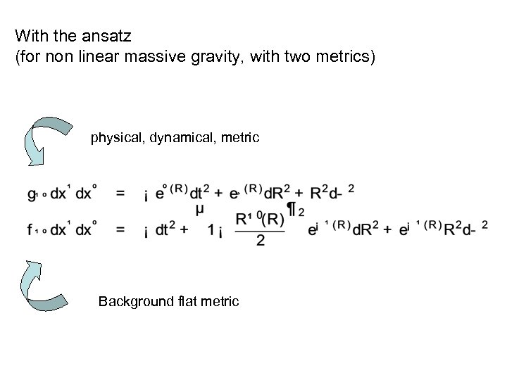 With the ansatz (for non linear massive gravity, with two metrics) physical, dynamical, metric