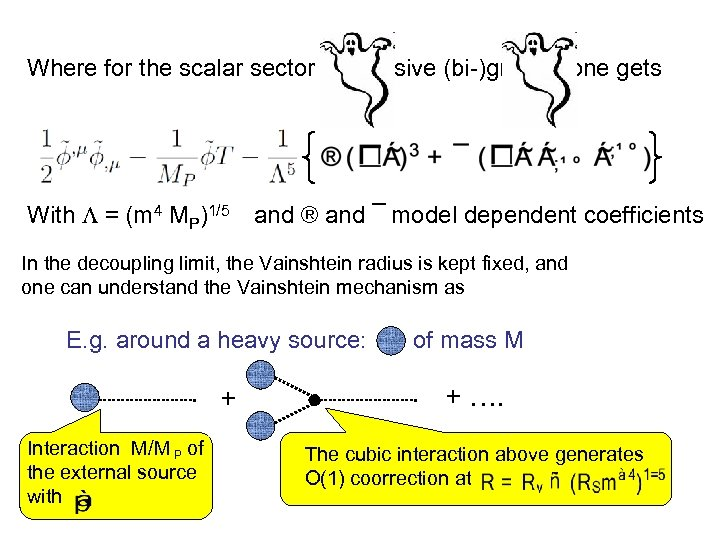 Where for the scalar sector of massive (bi-)gravity, one gets With = (m 4