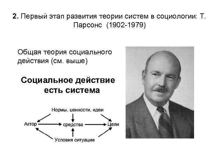 2. Первый этап развития теории систем в социологии: Т. Парсонс (1902 1979) Общая теория