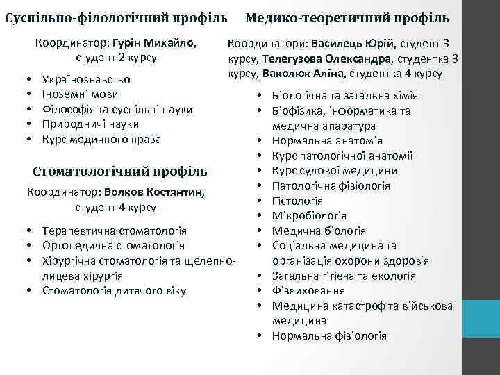 Суспільно-філологічний профіль Координатор: Гурін Михайло, студент 2 курсу • • • Українознавство Іноземні мови