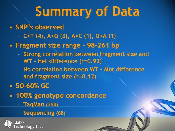 Summary of Data • SNP's observed – C>T (4), A>G (3), A>C (1), G>A
