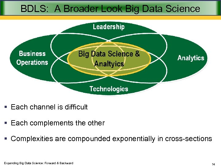 BDLS: A Broader Look Big Data Science § Each channel is difficult § Each