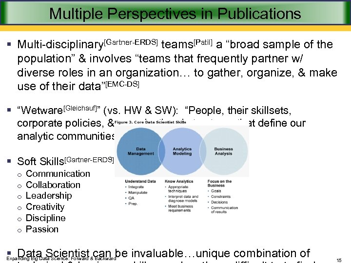 "Multiple Perspectives in Publications § Multi-disciplinary[Gartner-ERDS] teams[Patil] a ""broad sample of the population"" &"