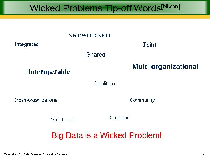Wicked Problems Tip-off Words[Nixon] Networked Joint Integrated Shared Multi-organizational Interoperable Coalition Cross-organizational Virtual Community