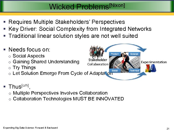Wicked Problems[Nixon] § Requires Multiple Stakeholders' Perspectives § Key Driver: Social Complexity from Integrated
