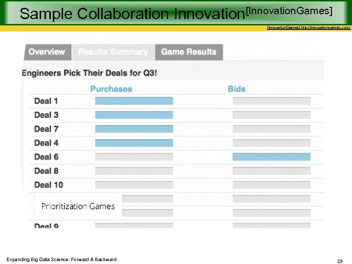 Sample Collaboration Innovation[Innovation. Games] http: //innovationgames. com/ Expanding Big Data Science: Forward & Backward