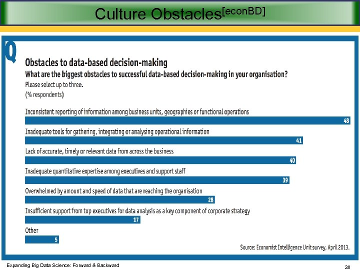 Culture Obstacles[econ. BD] Expanding Big Data Science: Forward & Backward 28