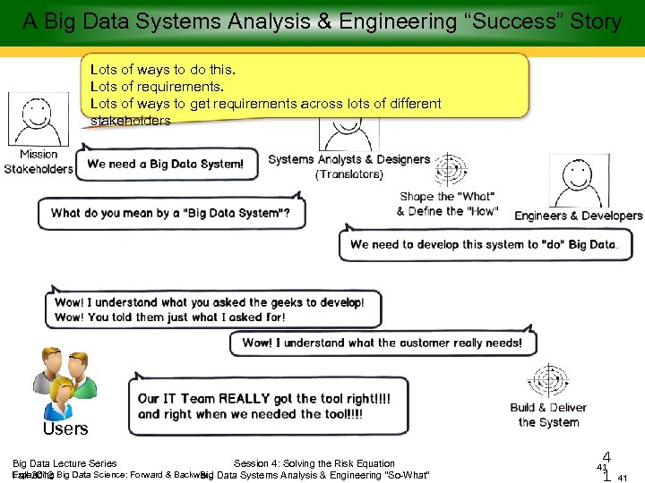 "A Big Data Systems Analysis & Engineering ""Success"" Story Lots of ways to do"