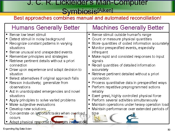 J. C. R. Lickleider's Man-Computer Symbiosis[Aiken] Best approaches combines manual and automated reconciliation! Humans